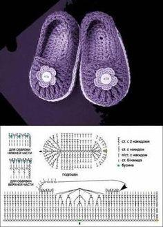 Bildergebnis für graficos sapatinhos de croche para bebe