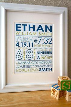 CUSTOM birth stats. birth announcement for boy or girl. typography subway design. custom nursery decor. via Etsy