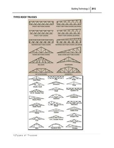 types-roof-trusses-1-638.jpg (638×826)