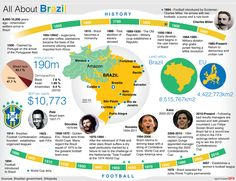 WCUP-BRAZILHISTORY - Maps, timelines and charts descibing Brazil's history, football and demographics ahead of the Brazil 2014 World Cup. #WorldCup #Brazi2014 #Football #Soccer #graphic #infographic #Ronaldo #Pele #Kaka #Charles Miller #Socrates #Rio