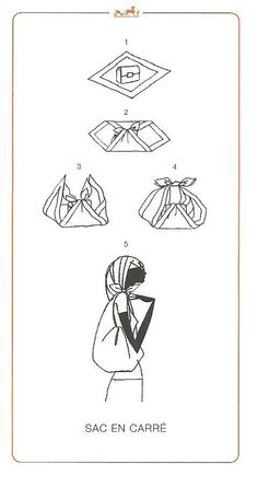 How to tie a scarf - Hermes knotting cards - SAC EN CARRE