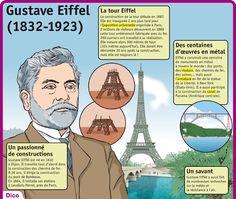 Fiche exposés : Gustave Eiffel
