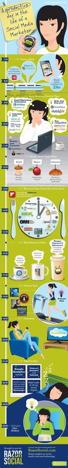 Una excelente infografía que nos muestra como es una jornada productiva en la vida de un responsable de marketing en las redes sociales.