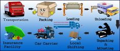 everything we pack is covered when you take out insurance with us. Visit for more:- http://goo.gl/e7OgHK