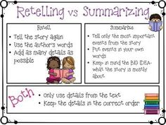 This freebie is meant to help readers distinguish between retelling and summarizing fiction text.  Why is that important?  Retelling is great for sequencing skills and retaining information, however it requires a relatively low cognitive load.  Summarizing, on the other hand, challenges readers to focus on the big picture, paraphrase the author's words, and determine which events are the most important to the overall theme of the book.