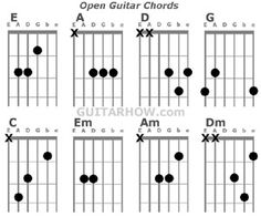 How To Play Home By Phillip Phillips On Guitar • Chords