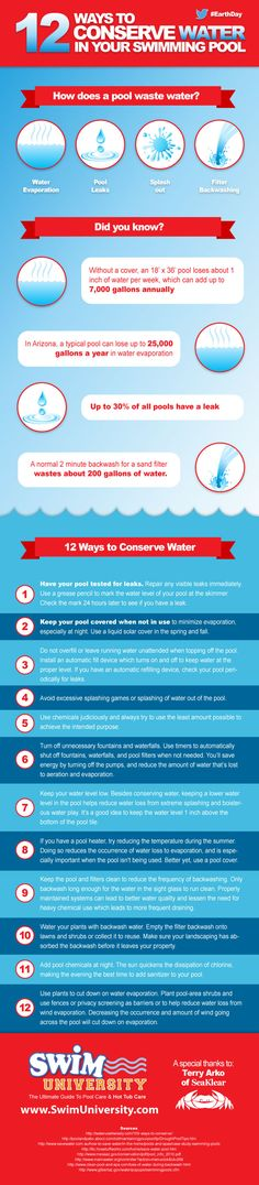 12 Money Saving Tips For Your Pool I teamed up with Terry Arko from Natural Chemistry and SeaKlear to create this beautiful infographic to illustrate ways to conserve water in your swimming pool. Pool Plaster, Swimming Pool Maintenance, Pool Care, Natural Swimming Pools, Pool Builders, Pool Cleaning, Pool Decks, Water Conservation, Money Saving Tips
