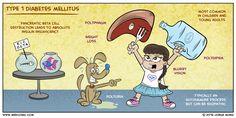 Type 1 Diabetes Mellitus