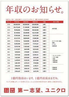 「1億円役員はいます。1億円店長はまだか。」ファーストリテイリング、年収公開広告の裏側 | 広報会議 2014年11月号