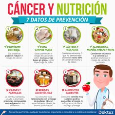 Cáncer y nutrición. https://doktuz.com/wikidoks/prevencion/estadisticas-del-cancer.html
