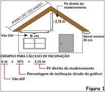 Informações Técnicas   Miranda Corrêa Gaston Bachelard, Roof Beam, Roof Structure, Historical Sites, Autocad, Beams, Skyscraper, Architecture Design, Shed