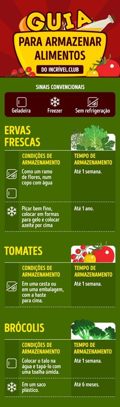 De brócolis a ovos, passando por carnes e derivados de leite Kitchen Orchard, Cooking Time, Cooking Recipes, Fresco, Healthy Tips, Healthy Recipes, Good Food, Yummy Food, Food Hacks