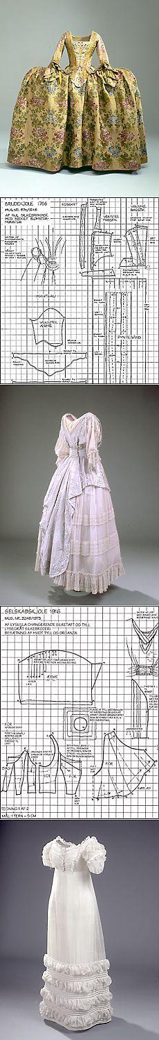 Старинные платья и костюмы с выкройками. Часть 1