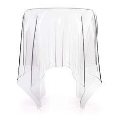 John Brauer Illusion Table