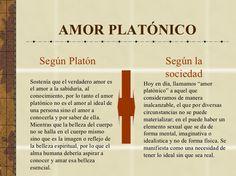 Amor platónico según Platón
