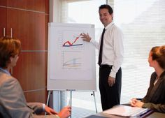3 Sales Forecasting Methods & Why You Should Use All Three