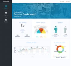 139 Best Open Source Business Intelligence Tools images in