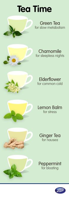 Tea treatments for any trouble.