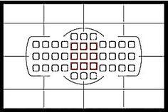 AF-C, AF-S, AF-A : quel mode autofocus et mode zone AF choisir