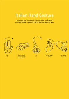 451: Italian writing system & phonology. Italian hand gestures. Is this for real?