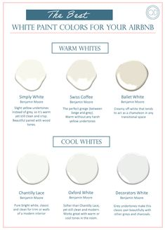The best place to start with selecting paint colors is developing your overall color palette. This post walks you through a simple process for forming a color plan, and ultimately selecting paint colors for your short term rental property. White Paint Colors, Wall Paint Colors, White Paints, Color Plan, Cottage Renovation, Paint Schemes, Cool Walls, House Painting, The Good Place