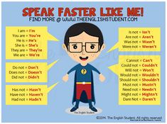 contractions, ESL contraction, how to use contractions, www.theenglishstudent.com, the english student, ESL blog, ESL website, learn English free, how to speak English like native, speak English faster, ESL teaching ideas, ESL punctionation, ESL apostrophe