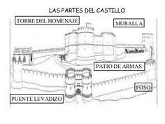 Proyecto castillos