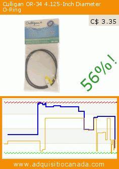 Culligan OR-34 4.125-Inch Diameter O-Ring (Tools & Hardware). Drop 56%! Current price C$ 3.35, the previous price was C$ 7.67. https://www.adquisitiocanada.com/error-23/culligan-or-34-4125-inch