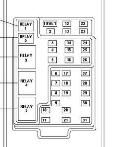 2003 chevy trailblazer fuse diagram under rear seat