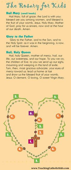 The Rosary for Kids