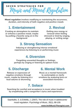 Seven Strategies for Music Mood Regulation (Infographic)