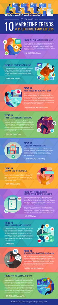 10 Marketing Trends & Predictions for Huge Business Growth in 2020 Are you wondering what the future holds for your small business? Want to know the marketing techniques you'll need to consider during the year ahead? The Marketing, Marketing Digital, Business Marketing, Content Marketing, Internet Marketing, Online Marketing, Affiliate Marketing, Health Insurance Plans, Marketing Techniques