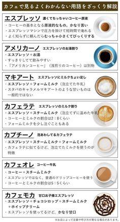 """BuzzFeed☃️Kawaiiさんのツイート: """"カフェとかでよく見る単語で「何となく注文しちゃってるけどいまいち意味を知らないぞ...」と言うやつを調べてまとめました。 マキアートって甘いやつだと勝手に思ってたんだけど...… """" Cafe Food, Menu Design, Coffee Recipes, Coffee Break, Food Hacks, Food Dishes, Food Art, Sweet Tooth, Food And Drink"""