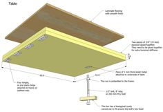Thickness sander plans Workbench Plans, Woodworking Workbench, Woodworking Workshop, Wood Sanders, Woodworking Items That Sell, Woodshop Tools, Wood Planer, Chair Design Wooden, Yard Furniture