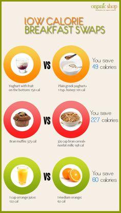 Low Calorie Breakfast Swaps