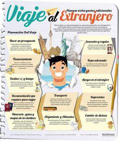 infografia_plantifica_tus_viajes_al_extranjero. Spanish Basics, Ap Spanish, Spanish Lessons, How To Speak Spanish, Learn Spanish, Spanish Teaching Resources, Spanish Vocabulary, Spanish Classroom, Spanish Teacher