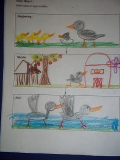 We read The Ugly Duckling and discussed what happened in the beginning, middle, and end. The students then drew pictures to illust. Traditional Tales, Traditional Stories, Language Activities, Literacy Activities, St Patrick Day Activities, September Activities, Zoo Preschool, Fairy Tales Unit, Fairy Tale Theme