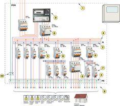 Электрика в теории: разводка электрических сетей в деревянном рубленном доме. Распределительный щит, УЗО и варианты его подключения в загородном коттедже
