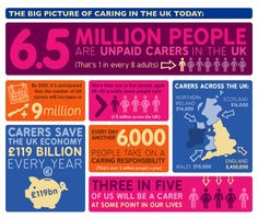 Working with unpaid carers to support our patients