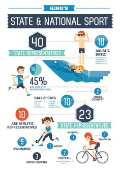 Info graphic for school sports