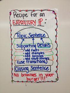 Expository Writing - paragraphs...we want all of our sentences to go along with our main idea!  No brownie sentences in the middle of our burger!  (Brownie sentences  taste good by themselves, but not in the middle of a burger.)