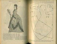 Evening Polonaise, 1872.: 1. Front, 2. Back, 3. Sleeve, 4. Ruffle of sleeve.