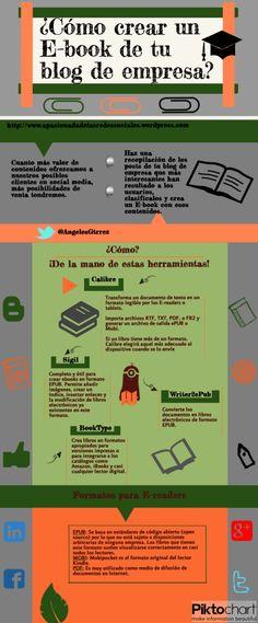 Cómo crear un eBook del blog de tu empresa #infografia #infographic #marketing