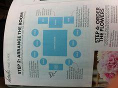 Genius reception layout for maximum wedding fun Wedding Table Layouts, Wedding Reception Layout, Wedding Reception Table Decorations, Reception Ideas, Camo Wedding, Plan My Wedding, Wedding Tips, Our Wedding, Wedding 2015