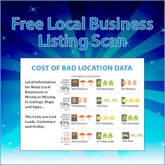 Scan your site for free to find citation errors on local search engines, local business directories and mobile apps costing you leads, customers and profits. #LocalBusinessListings #LocalListings #LocalDirectoryListings