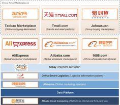 Alibaba mit tollen Quartalszahlen trotz China-Krise - http://www.onlinemarktplatz.de/64771/alibaba-mit-tollen-quartalszahlen-trotz-china-krise/