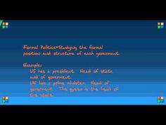 AP Comparative Government and Politics (playlist)