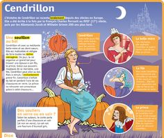 Fiche exposés : Cendrillon French Teacher, Teaching French, French Practice, French Alphabet, Flags Europe, Reading Practice, Reading Skills, Learn To Speak French, Charles Perrault
