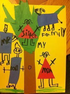 The Adventures of a K/1 Teacher: Family Unit
