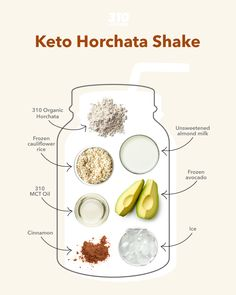 Dive into the classic flavors of horchata in a totally low-carb and keto-friendly way with this Keto Horchata Shake! It's prepared with whole, vegan ingredients to offer a creamy and rich texture. Protein Powder Recipes, Protein Shake Recipes, Protein Shakes, Yummy Drinks, Healthy Drinks, Drink Recipes, Keto Recipes, Freeze Avocado, Frozen Cauliflower Rice